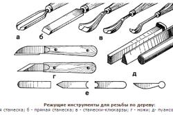 Режущие инструменты для резьбы по дереву