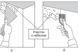 Схема подготовки поверхности