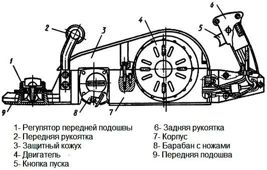 Elektricheskie rubanki ustroistvo
