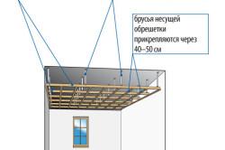 Схема потолка из гипсокартона на деревянном каркасе