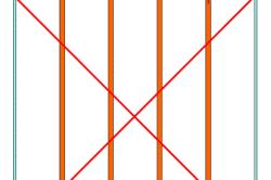 Неправильная схема монтажа каркаса потолка из гипсокартона