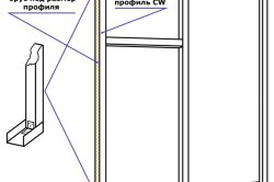 Схема гипсокартонных перегородок