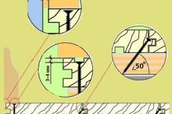 Схема узлов крепления паркета на саморезы
