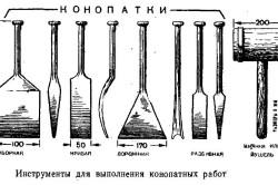 Инструменты для конопатных работ