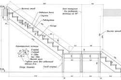 Схема проекта деревянной лестницы