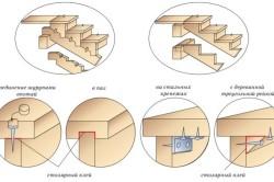 Схема крепления ступеней деревянной лестницы