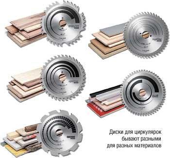 Нюансы устройства циркулярной пилы в фото