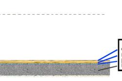 Схема выравнивания пола фанерой под укладку паркета