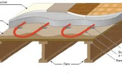 Схема водяного теплого пола по деревянному основанию с применением цементной стяжки