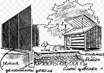 Схема заливки пола вольера