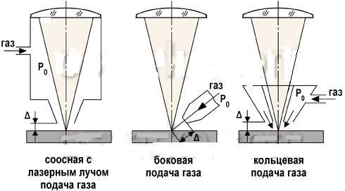 Особенности лазерной резки фанеры