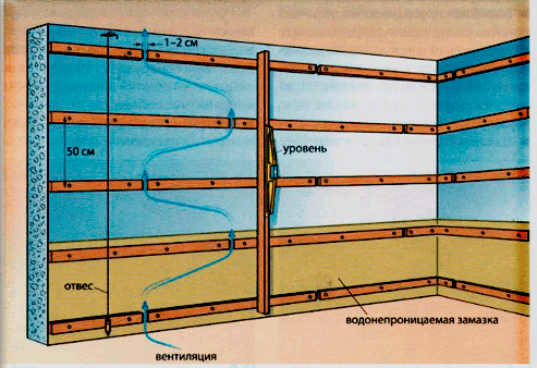 Особенности обшивки балкона вагонкой