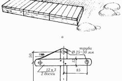 Схема конструкции беседки-грибка