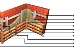Схема монтажа блок хауса снаружи