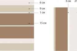 Размеры горизонтальных и вертикальных полос для стен