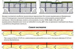 Схема укладки фанеры на дощатый пол