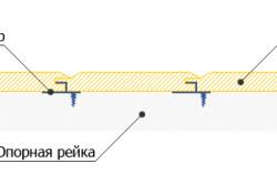Технология монтажа элементов вагонки