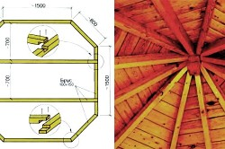 Схема постройки беседки из дерева: справа - фото крыши беседки, слева - чертеж сборки нижней обвязки.
