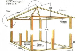 Схема конструкции узлов беседки