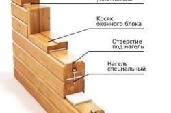 Устройство стены из бруса