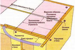 Схема разметки стропил