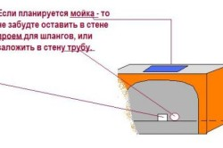 Схема обустройства мойки