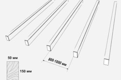 Оптимальный шаг и сечение стропил под металлочерепицу
