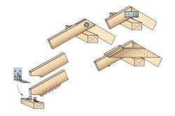 Схема соединения распорных наслонных стропил