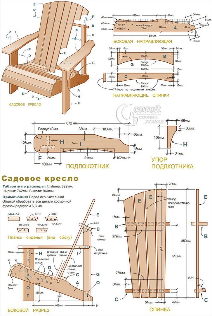 Схема сборки садового кресла