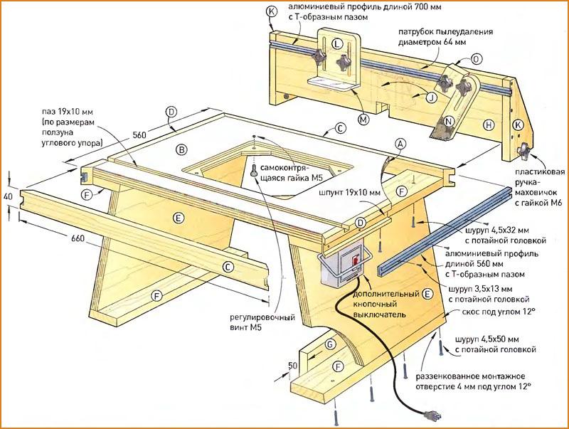 Другие варианты конструкции циркулярной пилы
