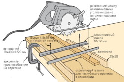 Схема монтажа стола для циркулярной пилы
