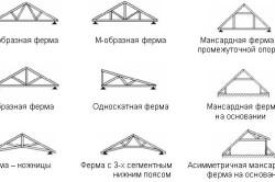 Типовые виды используемых стропильных систем