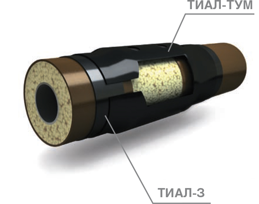 лента для изоляции стыков ППУ может быть установлена в любое время после сварки шва