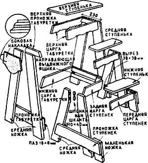 Стремянка деревянная: изготовление своими руками