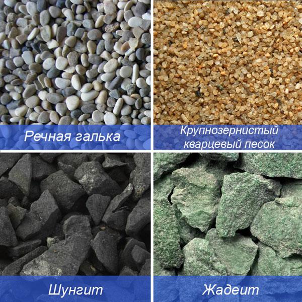 материалы для устройства фильтра в колодец: кварцевый песок, галька, шунгит, жадеит