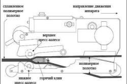 Схема сварочного аппарата с горячим клином