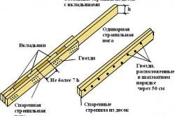 Схема вариантов удлинения стропил