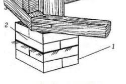 Фундамент под деревянную конструкцию