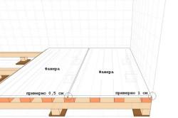 Устройство технологических зазоров при укладке листов фанеры
