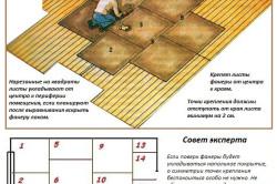 Схема ремонта пола фанерой