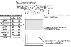 Схема размеров фундамента для печи барбекю.
