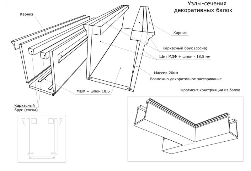 Установка потолочных балок