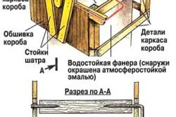 Схема сборки типового домика для колодца