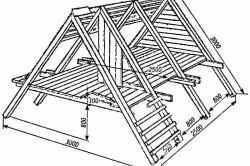 Чертеж крыши для колодца