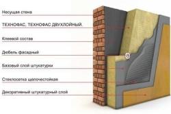 Схема утепления внешнего фасада здания