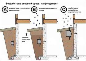 Uteplenie-lentochnogo-fundamenta-snaruzhi7.jpg