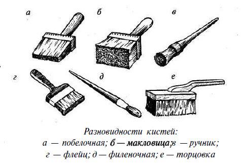 Варианты материалов для обработки бруса от гниения