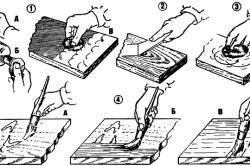 Лакировка и окраска древесины