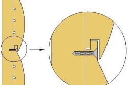 Схема крепления и стыковки блок-хауса