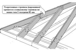 Схема крепления укороченных стропил к коньковому стропилу